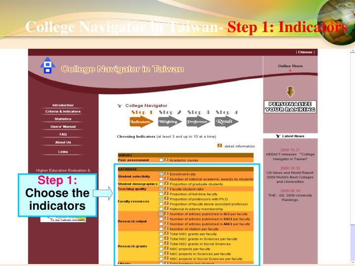 College Navigator in Taiwan-