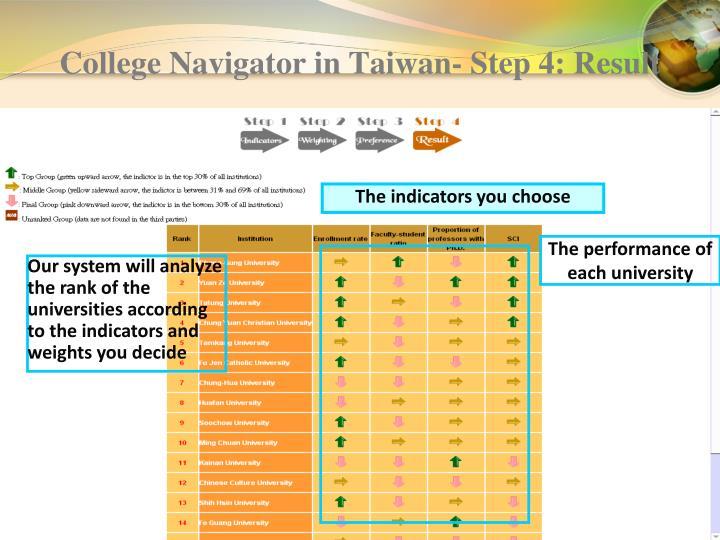 College Navigator in