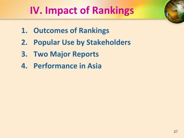 IV. Impact of Rankings