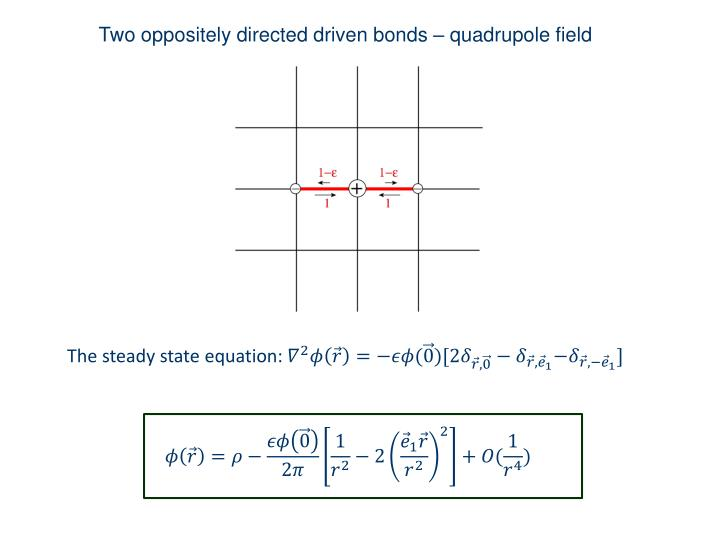 Two oppositely directed driven bonds –