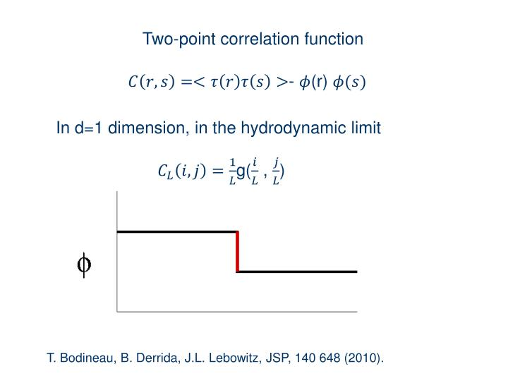 Two-point correlation function