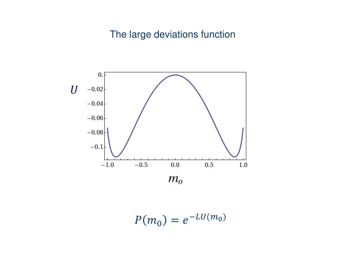 The large deviations function
