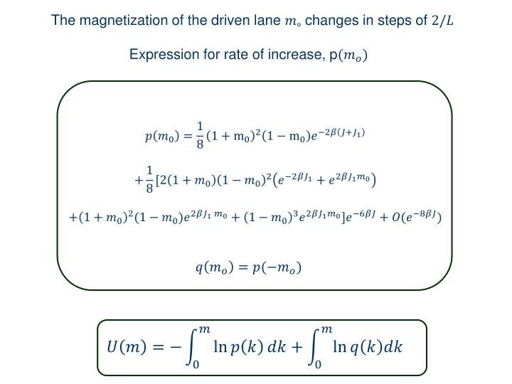 The magnetization of the driven lane