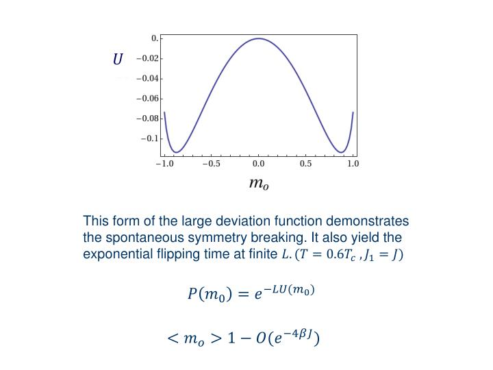 This form of the large deviation function demonstrates