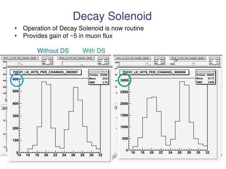 Decay Solenoid