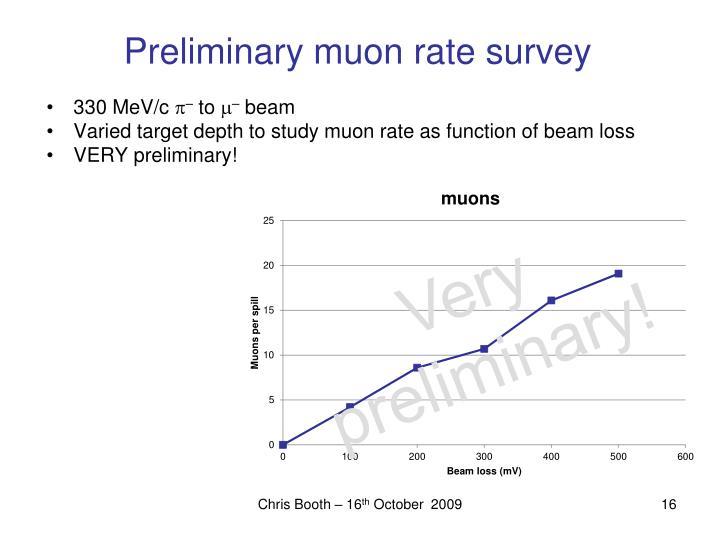 Preliminary muon rate survey
