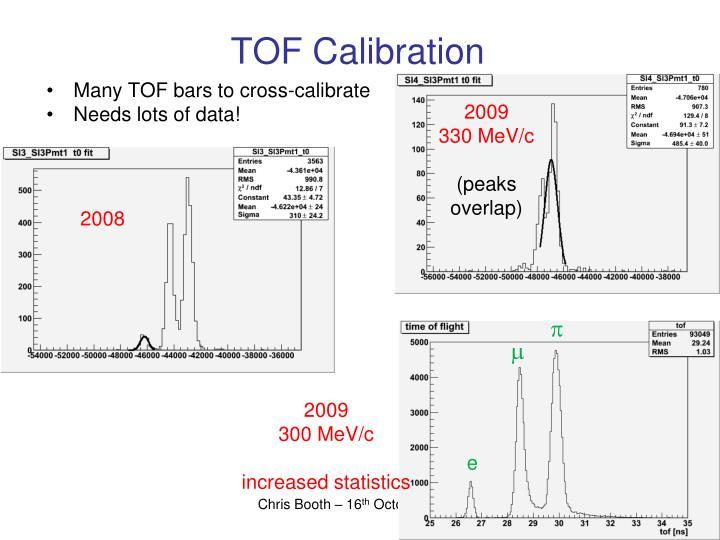 TOF Calibration