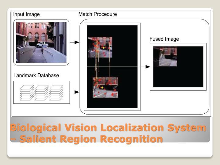 Biological Vision Localization System – Salient Region Recognition