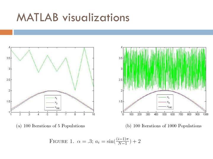 MATLAB visualizations