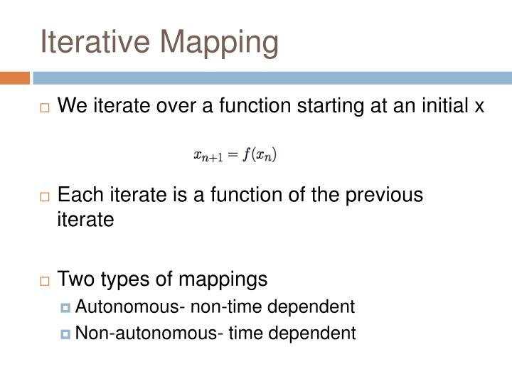Iterative Mapping