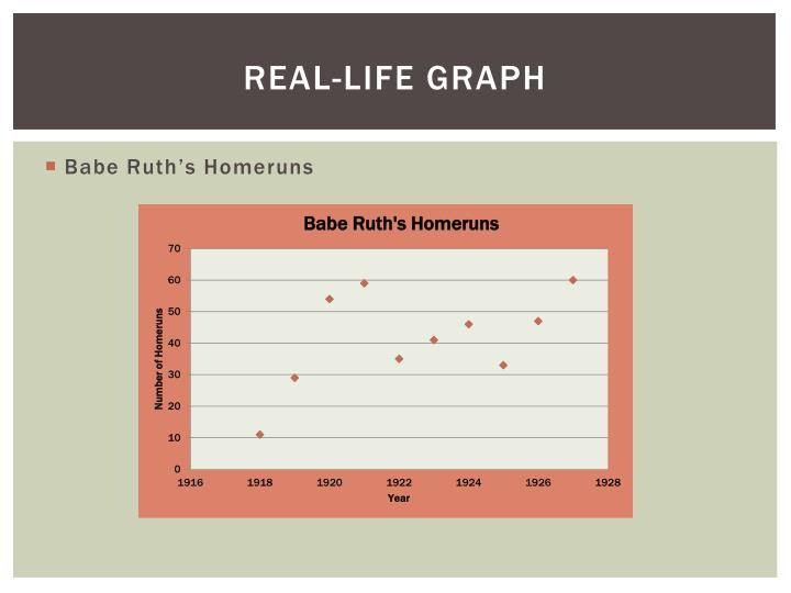Real-Life Graph