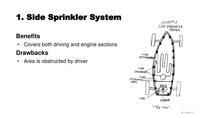 1. Side Sprinkler System