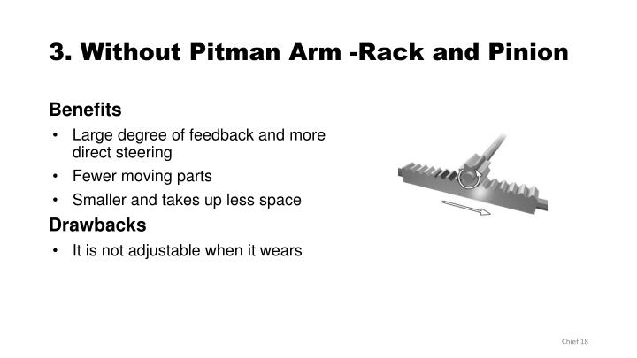 3. Without Pitman Arm -Rack and Pinion