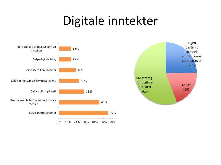 Digitale inntekter