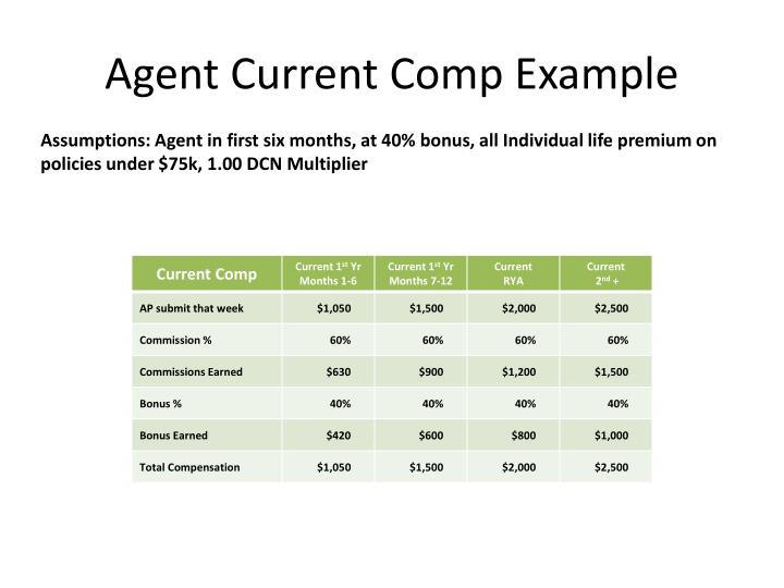 Agent Current Comp Example