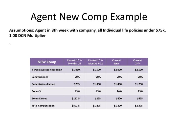 Agent New Comp Example