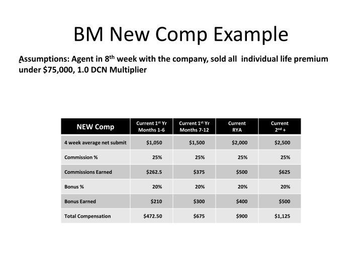 BM New Comp Example