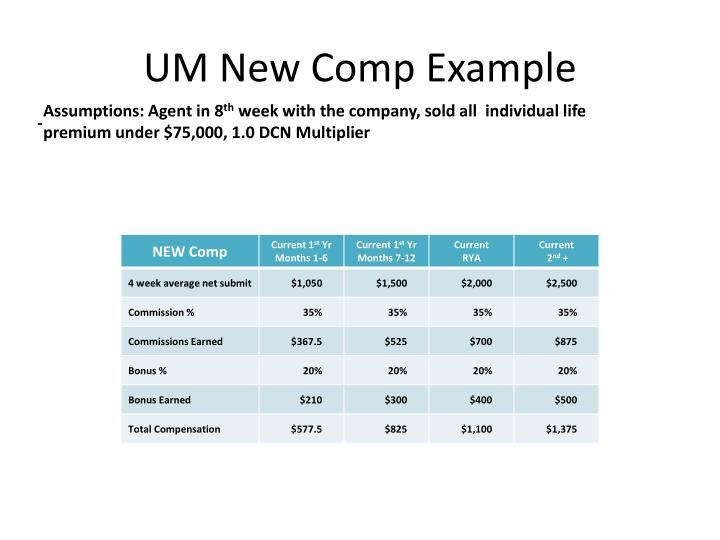 UM New Comp Example
