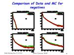 comparison of data and mc for negatives