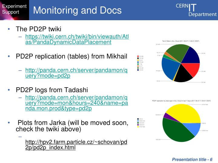 Monitoring and Docs