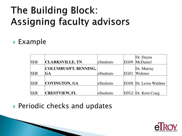 The Building Block: