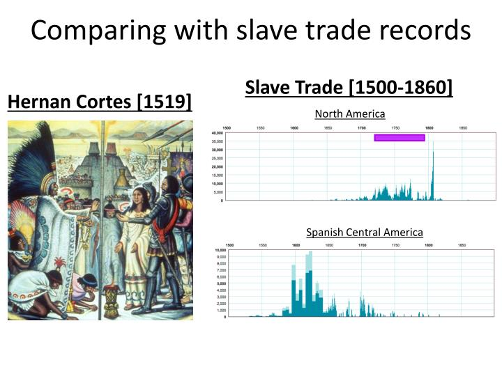 Comparing with slave trade records