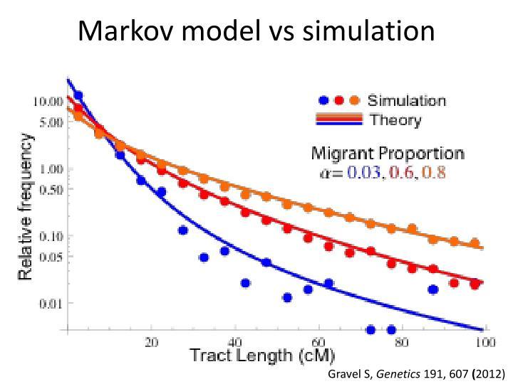 Markov model