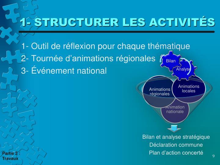 1- STRUCTURER LES ACTIVITÉS