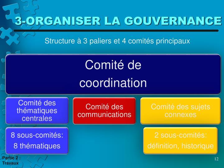 3-ORGANISER LA GOUVERNANCE