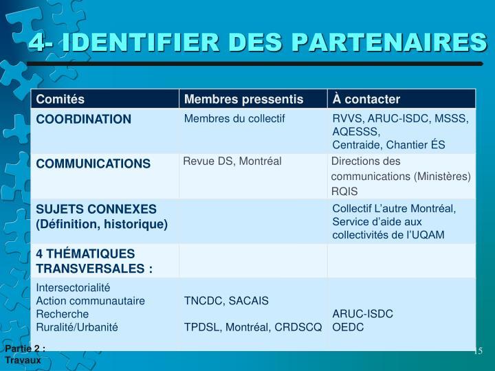4- IDENTIFIER DES PARTENAIRES
