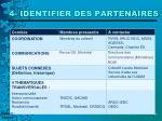 4 identifier des partenaires