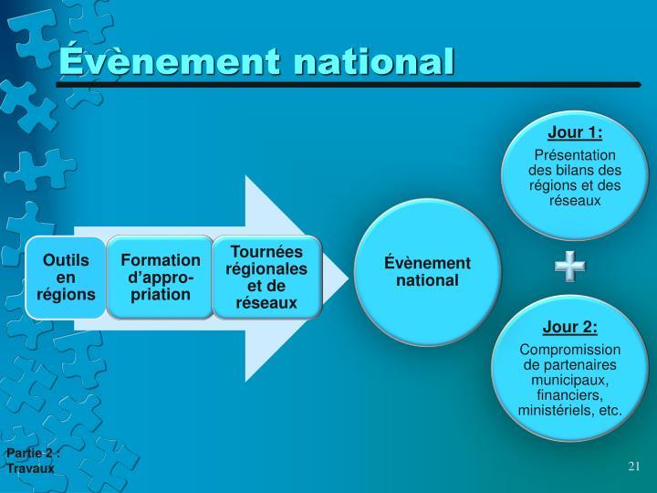 Évènement national