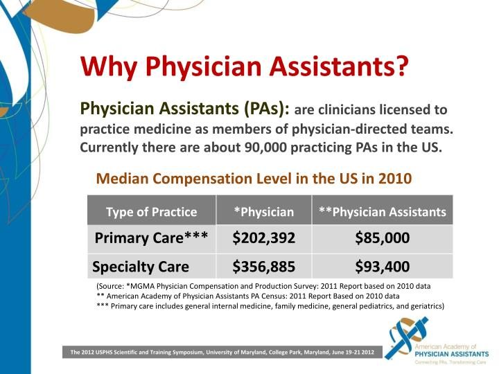 Why Physician Assistants?