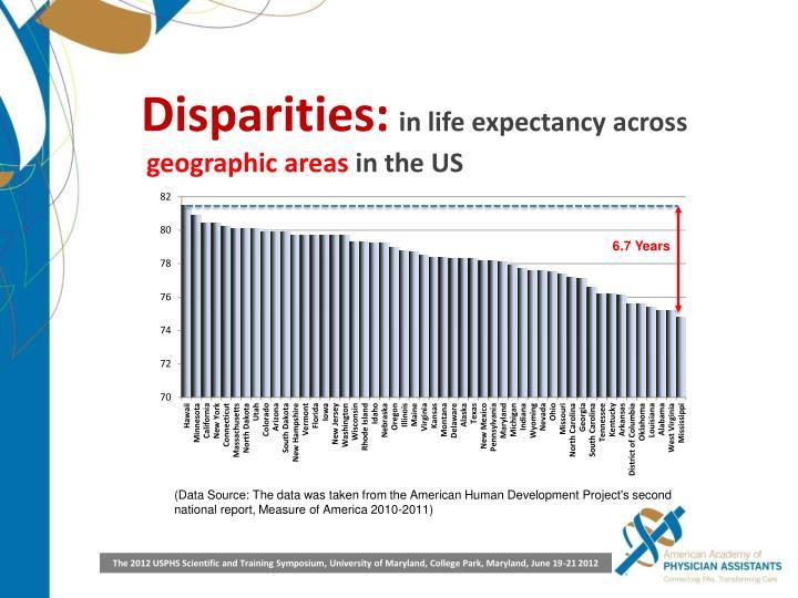 Disparities: