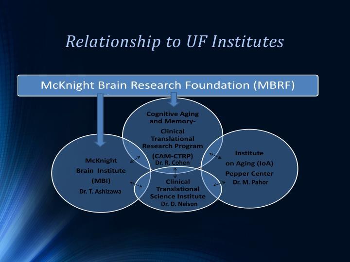 Relationship to UF Institutes