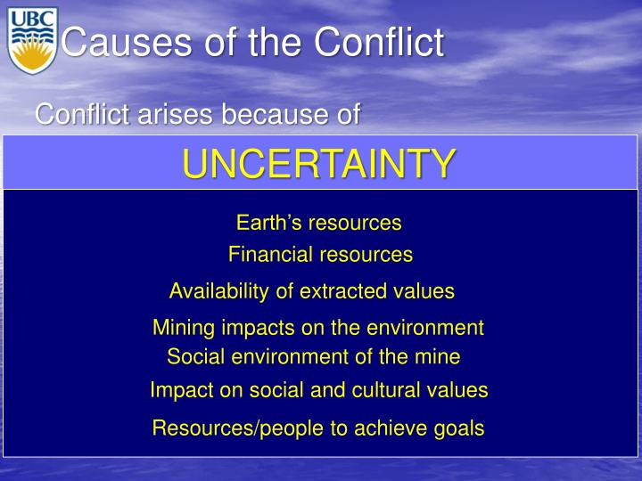 Causes of the Conflict