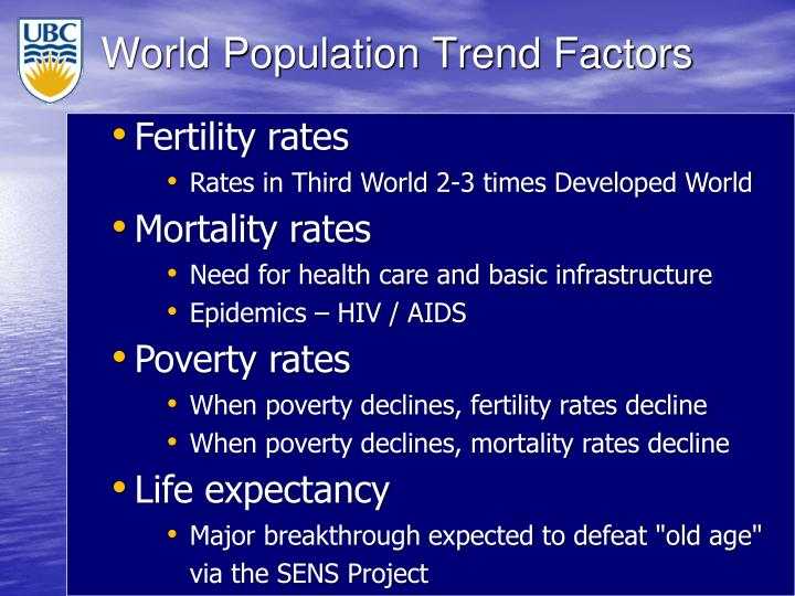 World Population Trend Factors