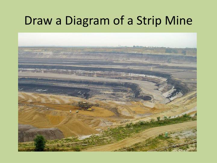 Draw a Diagram of a Strip Mine