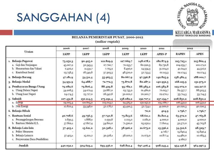 SANGGAHAN (4)