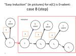 easy induction in pictures for e c is 0 valent case b step