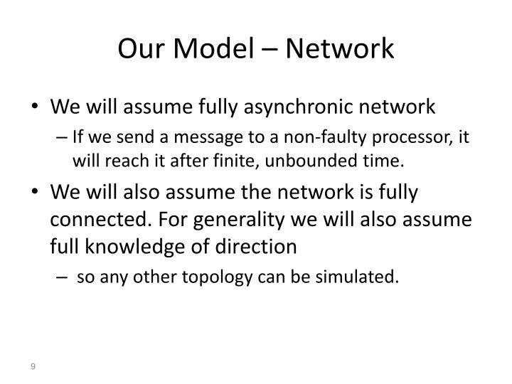 Our Model – Network