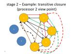 stage 2 example transitive closure processor 2 view point2