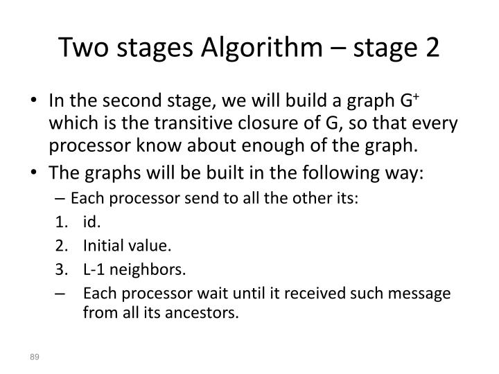 Two stages Algorithm – stage 2
