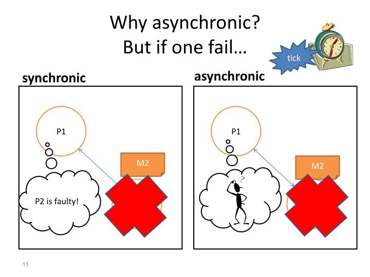 Why asynchronic