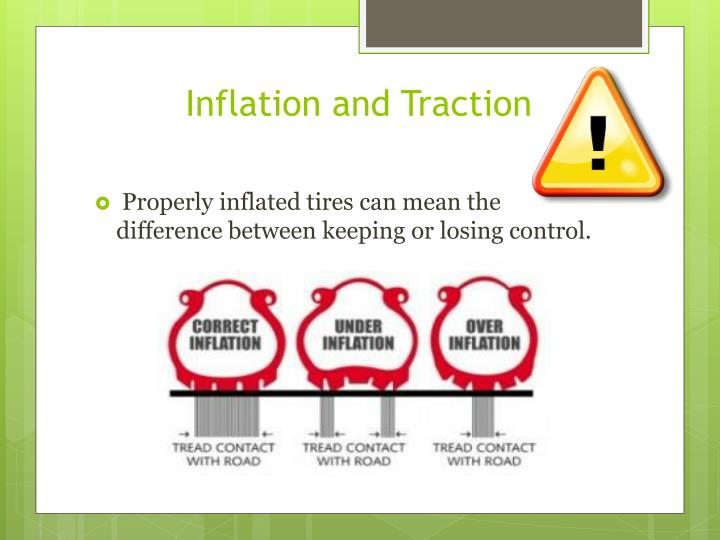 Inflation and Traction