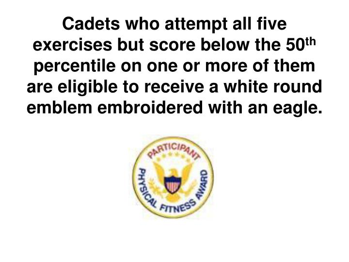 Cadets who attempt all five exercises but score below the 50