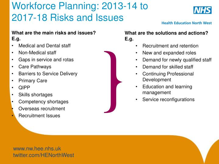 Workforce Planning: 2013-14 to 2017-18 Risks and Issues