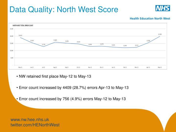 Data Quality: N