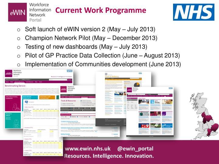 Current Work Programme