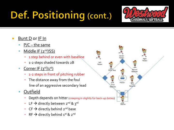 Def. Positioning